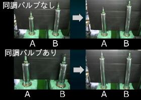 同調バルブの作動実験
