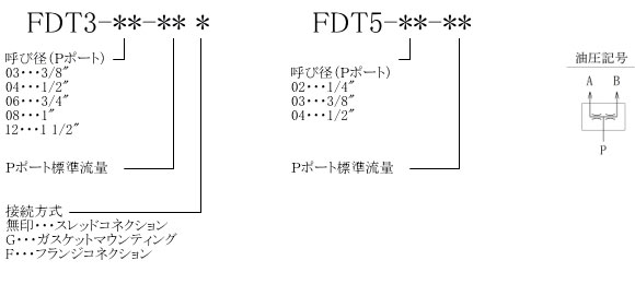 FDT形 型式表示法・油圧記号